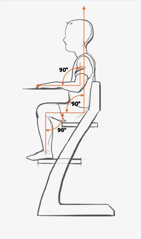 ...Вам регулируемый, эргономичный, прочный, устойчивый, универсальный и, наконец, просто красивый детский стул.